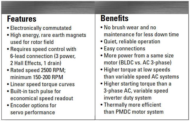 BLDC-Gearmotors-Bodine-Benefits-Features_07-2015blog