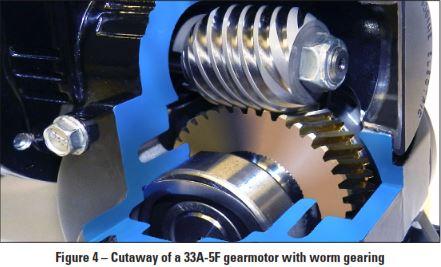 Bodine-Gearmotor-Cutaway-with-Worm-Gearing