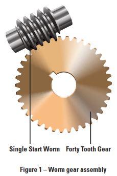 Bodine-Gearmotor-Worm Gear Assembly