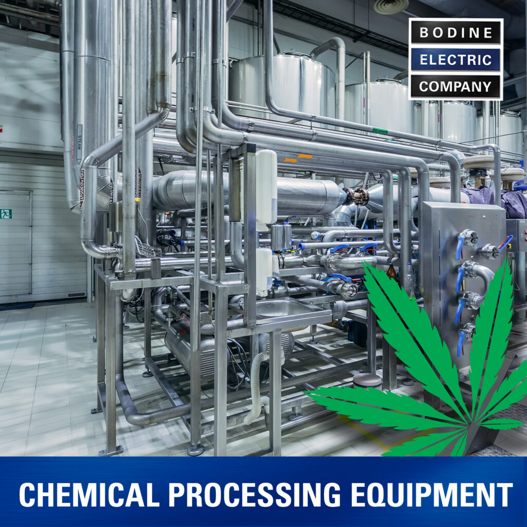 Molecular Distillation Equipment for the Cannabis Industry
