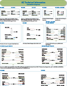 Technical Information and Connection Diagrams for AC Gearmotors and Motors [Non-Metric]